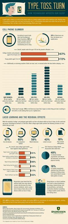 El uso del móvil nos quita horas de sueño. Infografía  http://www.farmaciafrancesa.com/home.asp