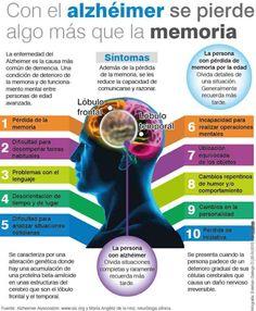 ¿Cuanto sabemos realmente sobre el Alzhéimer? | vía Alzheimer's Association