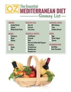 The Monday Dieter Essential Mediterranean Diet Grocery List | The Dr. Oz Show