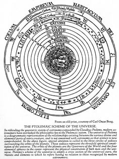 Music of the spheres (Ptolemaic scheme of the universe)