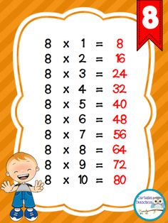 Teaching Math, Maths, Word Search, Teacher, Words, School, Mockup, Multiplication Tables, Teaching Supplies