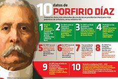 #Infografia 10 datos de Porfirio Díaz