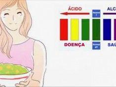 alimentos_alcalinosed