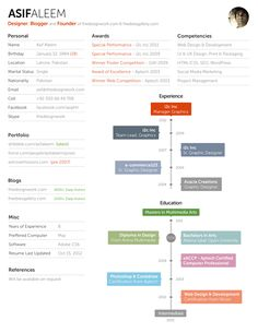 11 psd one page resume templates image search examples and template