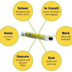 A great picture of how your epi-pen should be with you at all times.