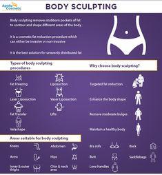 Body Sculpting Surgery in Chennai   Apollo Cosmetic Clinics
