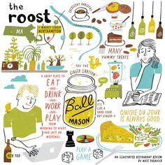 TDAT co-founder Nate Padavick's illustrated restaurant review of The Roost