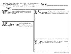 Common Core Paragraph Writing Anchor Chart