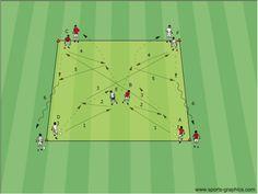 Soccer Positions, Football Training Drills, Hockey Coach, Coaching, Barcelona, Sports, Football Drills, Football Soccer, Soccer Training Drills