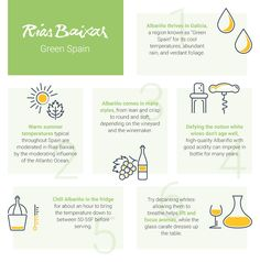 Check out this infographic about Albarino wine, Green Spain and the Rias Baixas region.