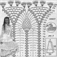 Moldes y patrones para tejer con ganchillo falda con volados