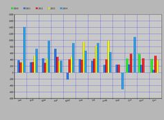 ✔ Monthly Results for October 2014 are updated!  Profit: +1.102 PIPs  http://www.Hermes-Forex.com/