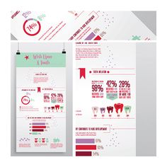 Infographics on Behance by Arnica Botha Tooth Fairy Statistics Inflations