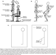 1000 images about anthropometry ergonomics on pinterest computer