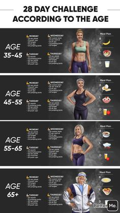 Fitness Workouts, Fitness Herausforderungen, Gym Workout Tips, Fitness Workout For Women, At Home Workout Plan, Workout Videos, At Home Workouts, Health Fitness, 15 Min Workout