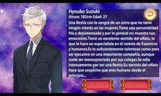 Personaje Hyouko Suzuki - Mi Extraño Amor