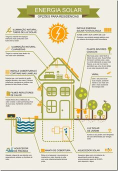 Energia solar para sua casa | Oficina 44