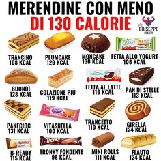 Conseils fitness en nutrition et en musculation. Food Calories List, Food Calorie Chart, Tips Fitness, Fitness Nutrition, Healthy Drinks, Healthy Recipes, Good Health Tips, Cute Food, Diets