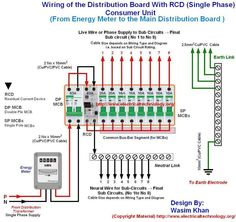 Wiring of the Distribution Board with RCD , Single Phase, (from Energy Meter to the main