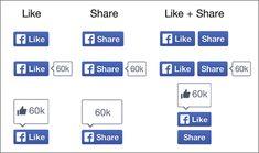 Jual Jasa Meningkatkan Like Facebook Menambah Share Facebook Memperbanyak Like Facebook Fanpage