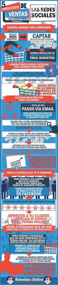 5 procesos de ventas para las Redes Sociales #infografia #marketing #socialmedia