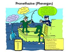 Nursing Mnemonics and Tips: Promethazine (Phenergan)