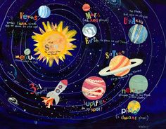 Outer Space - Solar System Canvas Wall Art | Oopsy daisy www.rachelblindauer.com