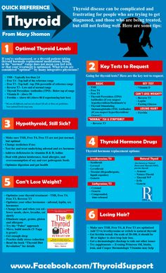 thyroid infographic