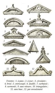 Variations In Architectural Design:  Pediments Of Distinction  Really terrific article with lots of pictures about pediments