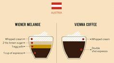 cafe avec jaune oeuf autriche
