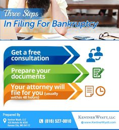 A bankruptcy infographic assembled by http://kentnerwyatt.com  Bankruptcy, while often unpleasant, have their place in society. Many consumers and businesses alike eventually find themselves dealing with these tough proceedings. If they are the process it always helps to possess a trained Kansas City bankruptcy attorney son their side to assist them to with the ordeal.Kentner Wyatt, LLC435 Nichols Rd #200Kansas City, MO 64112(816) 527-0010