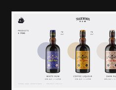 Tradewinds is rum brand based in Turks and Caicos island, It serving different labels of rum each one has a store and different them, the idea of creating this website is to showcase their brand and the story behind it, and make it easier for the people … Craft Beer Shop, Beer Company, Catalog Design, Branding Portfolio, In Vino Veritas, Website Design Inspiration, Web Layout, User Interface Design, Page Design