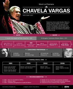 Chavela Vargas. #infografia #infographic