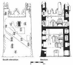Burnchurch Castle Co. Kilkenny, Ireland Fifteenth Century, section