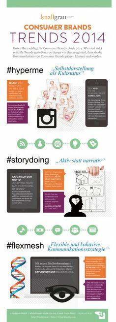 97 besten Infografiken Deutsch Bilder auf Pinterest   Infografiken ...