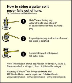 A guitar site with how to string a guitar technique for electric guitars, acoustic guitars or classic guitars. If you are trying to string an acoustic guitar correctly this guitar technique will help you before you learn to play guitar. Bass Guitars For Sale, Cheap Guitars, Guitar Scales, Guitar Chords, Acoustic Guitars, Music Guitar, Piano Lessons, Guitar Lessons, Education Humor