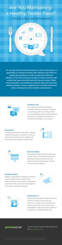 Infographic: Are You Maintaining a Healthy Feed? Marketing Digital, Inbound Marketing, Content Marketing, Online Marketing, Social Media Marketing, Affiliate Marketing, Twitter For Business, Blogging, Le Social