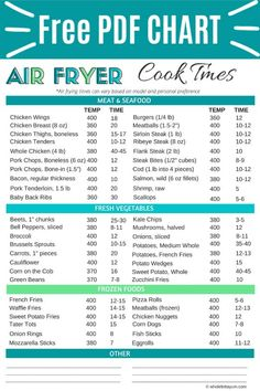 Air Fryer Oven Recipes, Air Frier Recipes, Air Fryer Dinner Recipes, Convection Oven Recipes, Emeril Air Fryer, Cooks Air Fryer, Air Fryer Cooking Times, Wubba Lubba, Air Fried Food