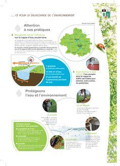 Intérieur d'une page du bulletin municipal 2010 de Notre-Dame-des-Landes.