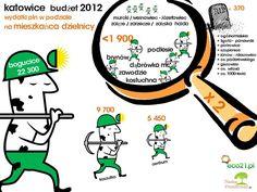 Kato budget 2012 / person