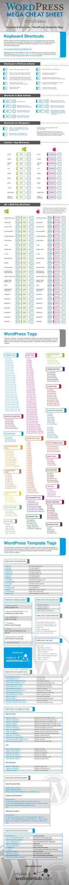 Wordpress Cheat sheet 2015 edition                                                                                                                                                                                 More