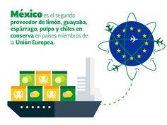 México es el segundo proveedor de limón, guayaba, espárrago, pulpo y chiles en conserva en países miembros de la Unión Europea. SAGARPA SAGARPAMX