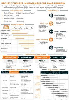 Program Management, Business Management, Business Planning, Project Planning Template, Project Management Templates, Strategic Planning Process, Strategic Planning Template, Powerpoint Examples, Project Charter