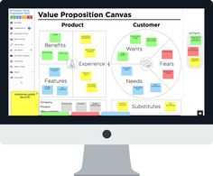 Blank Canvas - digital collaborative whiteboard and post it note tool
