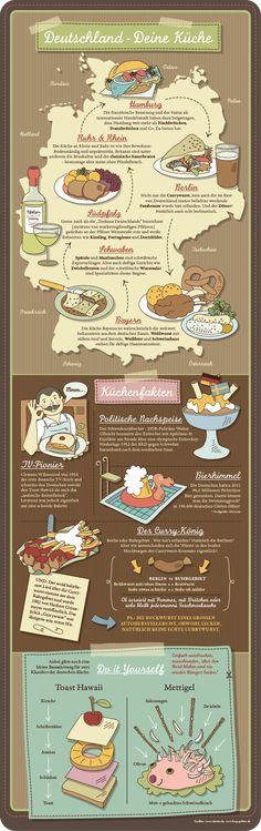 Infografik: Die deutsche Küche im Überblick | TAGESTEXTE.DE