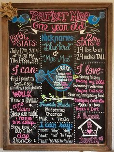 One year chalkboard  Milestone chalkboard  12 months  First birthday board