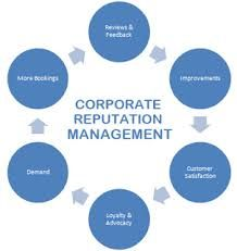 Business Reputation Management Calgary @ http://loudreputation.com/reputation-management/ http://loudreputation.com/reputation-management/