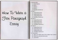 How to write a five paragraph essay.  Kids should start learning this by ninth grade, if not sooner.  Essential high school skill.