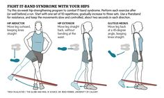 Reduce knee pain with hip strengthening exercises
