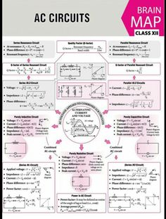 Physics Lessons, Learn Physics, Physics Concepts, Basic Physics, Physics Formulas, Physics Notes, Modern Physics, Chemistry Notes, Physics And Mathematics
